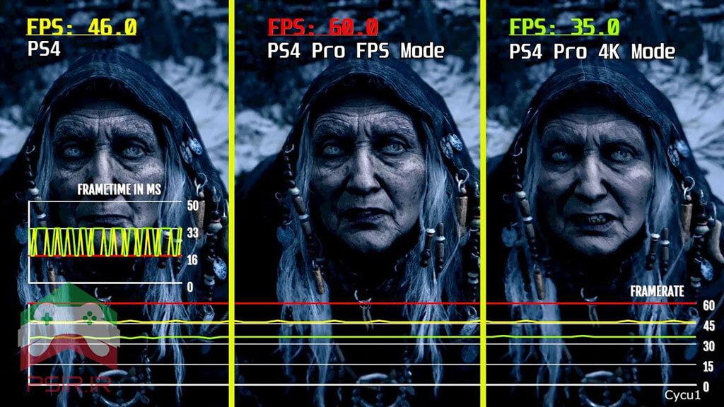 عملکرد و گرافیک Resident Evil Village در پلی استیشن 4 و پی اس 4 پرو | PS4 pro