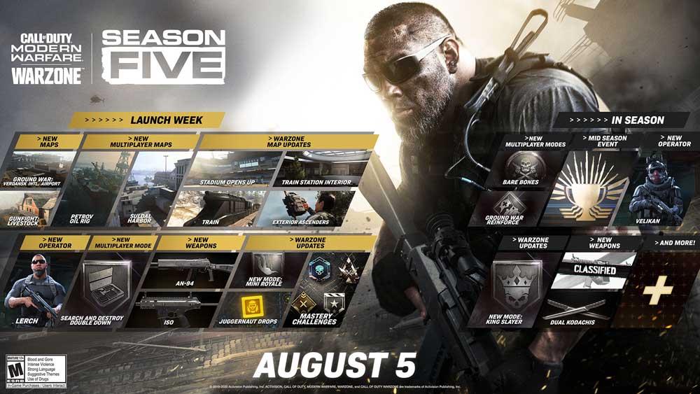 فصل پنجم سلاح های جدید Warzone